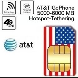 AT&T GoPhone SIM
